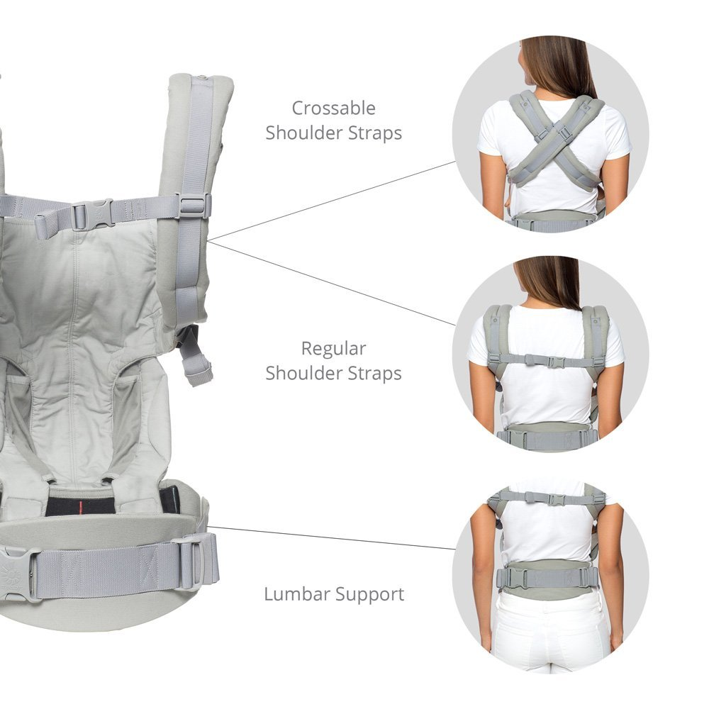 Ergobaby OMNI 360 All-in-One Ergonomic Baby Carrier, All Carry Positions, Newborn to Toddler, Midnight Blue BCS360BLU