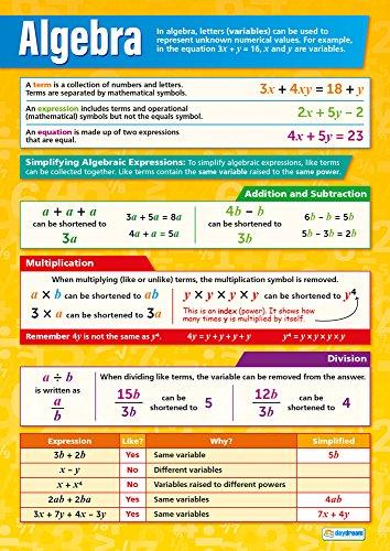 Algebra Poster - Algebra | Math Posters | Gloss Paper Measuring 33
