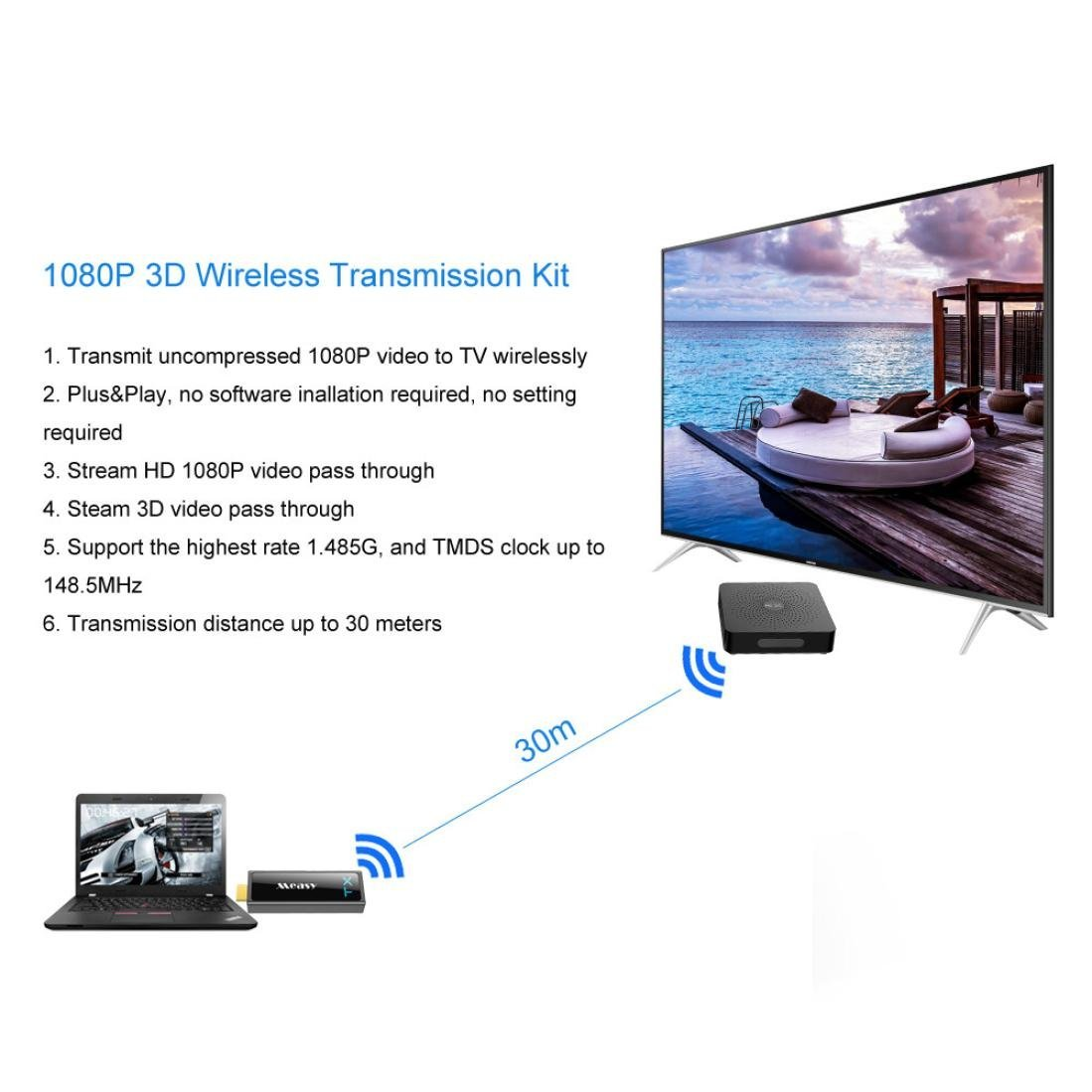 Sonmer Measy Wireless HDMI 3D Video HDCP 2.0 Sending and Receiving Box, 1080HD Video Wireless Transmission Box by Sonmer (Image #4)