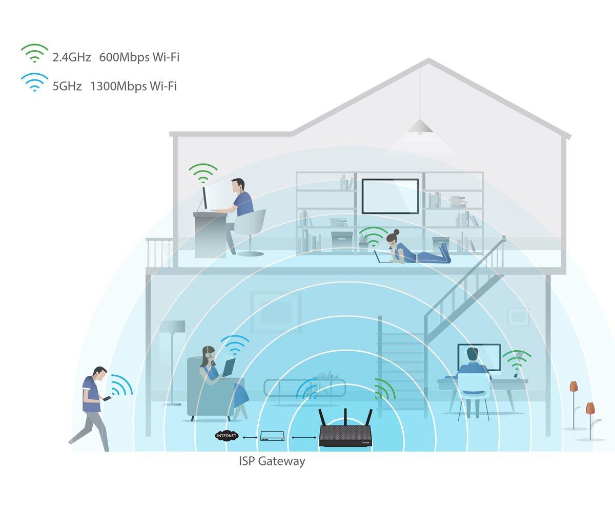 Punto de acceso inalámbrico Gigabit AC1900 TP-LINK AP500 por solo 145,83€