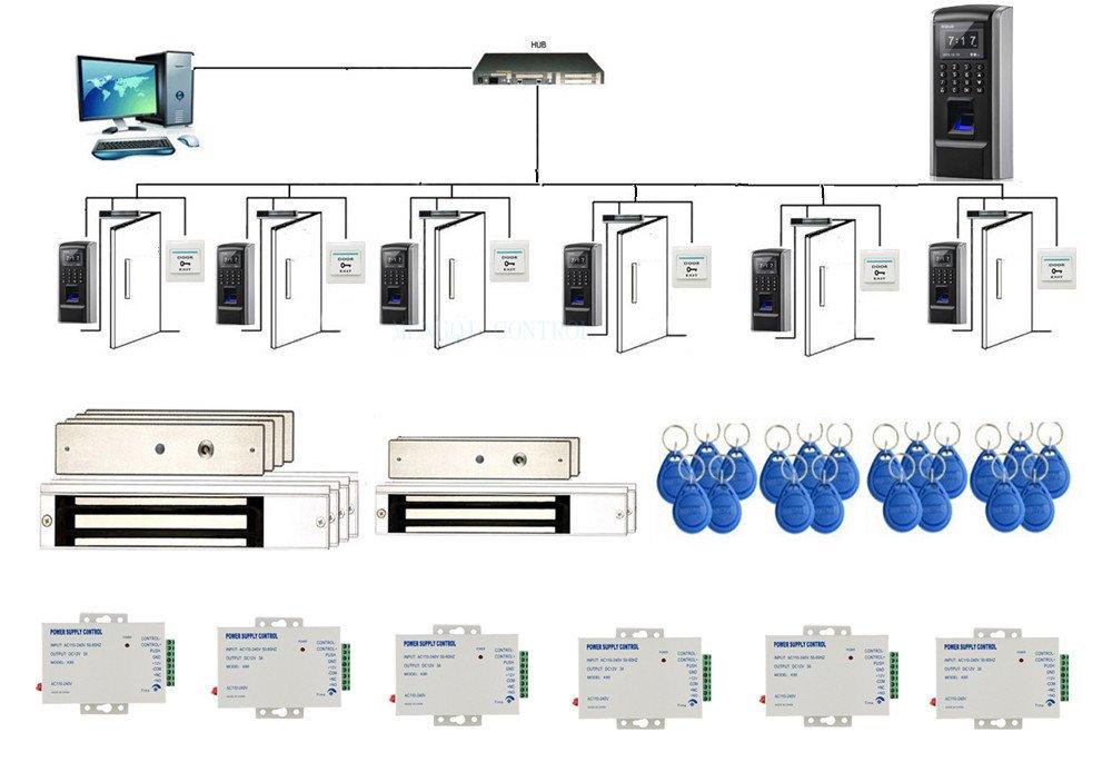 Amazon.com : 6 Puertas Bio Control de Acceso por Huella Digital 600 libras del sistema de control de acceso RFID electromagnética de bloqueo 110V fuente de ...