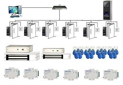 6 Puertas Bio Control de Acceso por Huella Digital 600 libras del sistema de control de