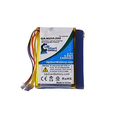 Garmin Nuvi 205T Battery - Replacement for Garmin GPS Navigator Battery (1300mAh, 3.7V, Lithium Polymer)