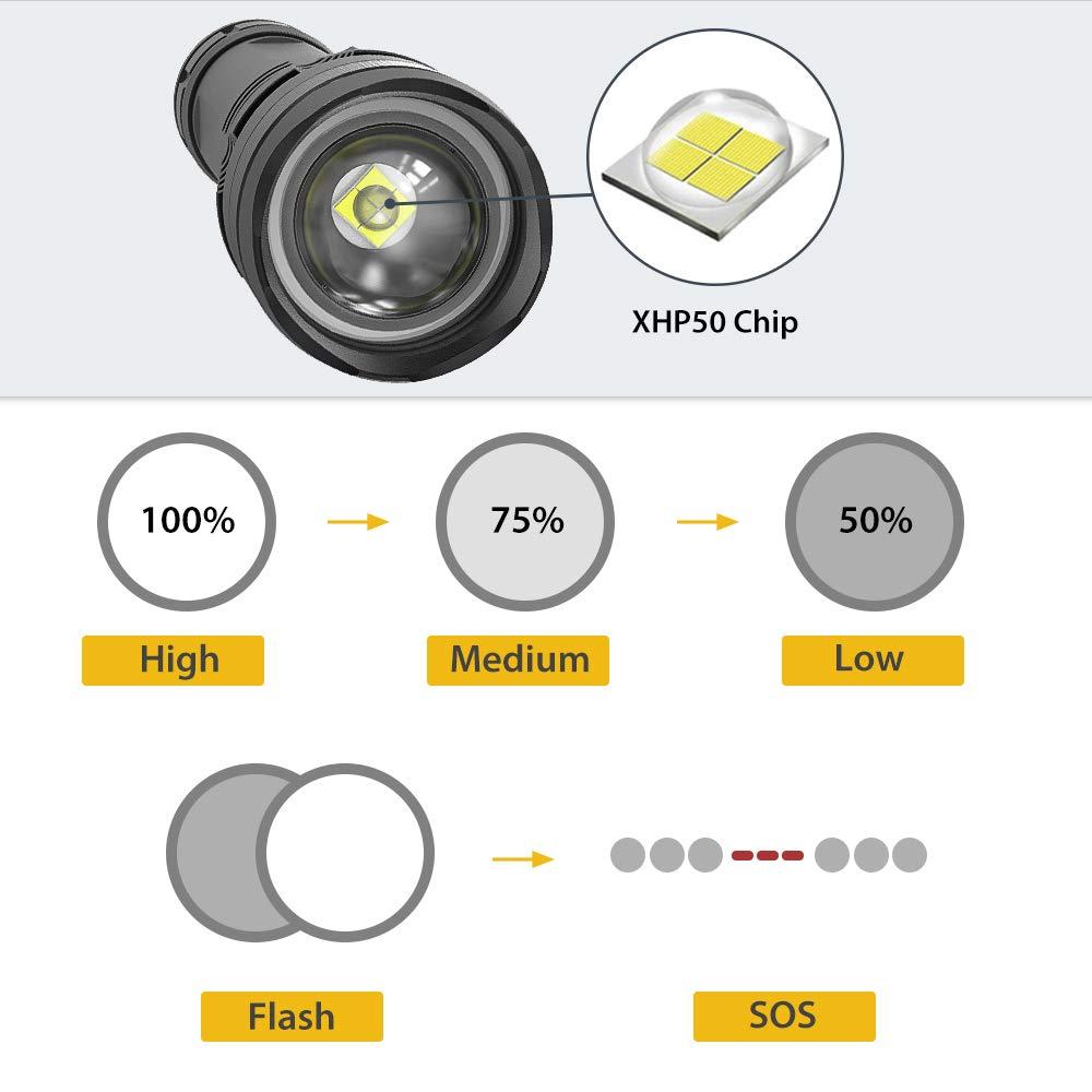Torcia LED Ricaricabili Elekin 3000 Lumen Torcia LED Militare Ultra Luminosa Potente Regolabile Focus e 5 Modalit/à di Illuminazione USB Torcia Elettrica con 26650 Batteria