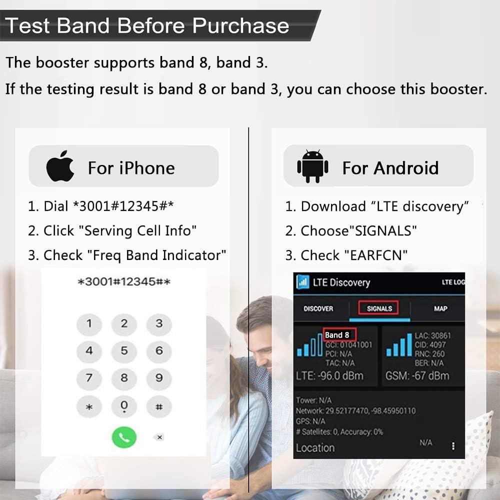 Proutone Repetidor 4G 3G gsm UMTS Mejora Velocidad de Datos y Calidad de Voz Vodafone Orange Movistar Yoigo Amplificador de Cobertura Señal Banda3 ...