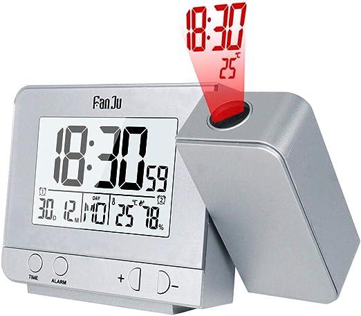 Despertador Analogico Vintage Reloj Despertador De Proyección ...