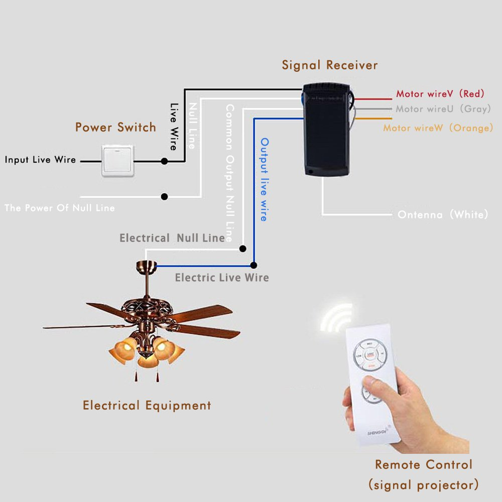 Ceiling Fan Remote Control Replacement For Hampton Bay Uc7078t With Wiring Diagram Electrical Reverse Button Just
