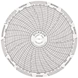 Dickson C206 Circular Chart, 4''/101mm Diameter, 24-Hour Rotation, -22/122 F  Range (Pack of 60)