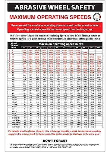 Caledonia Signs 58123 Abrasive Wheel Groups Regulations Poster Caledonia Signs Ltd