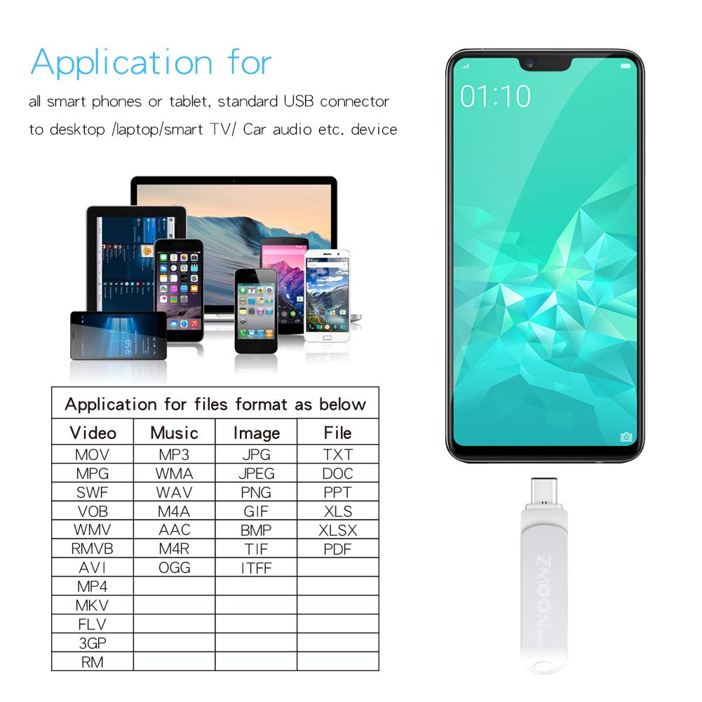 Type-C Memory Expansion Multi-Functions USB Stick Compatible for iPhone//Android 128 GB 3 in 1 USB Flash Drive //Windows 128GB