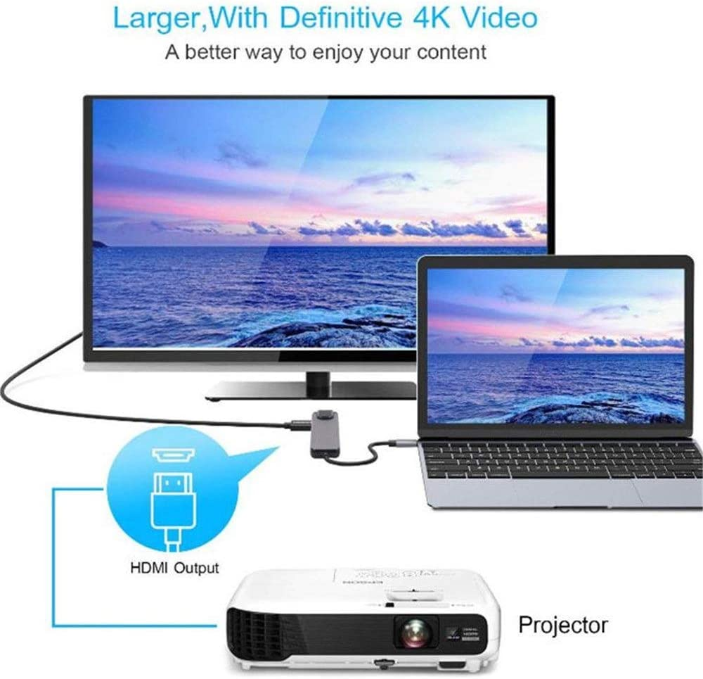 USB C Hub 4K HDMI 2 USB 3.0 Port Support PD Charging Compatible 5 in 1 USB Hub Adapter with Ethernet Port for Flash Drive Laptops and More for Laptop Type C Devices