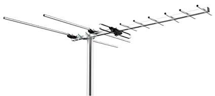 The 8 best tv antenna masts for sale
