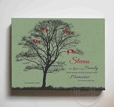 Personalized Canvas Family Tree, Memories To Treasure Quote, Wedding U0026  Anniversary Wall Art Gifts