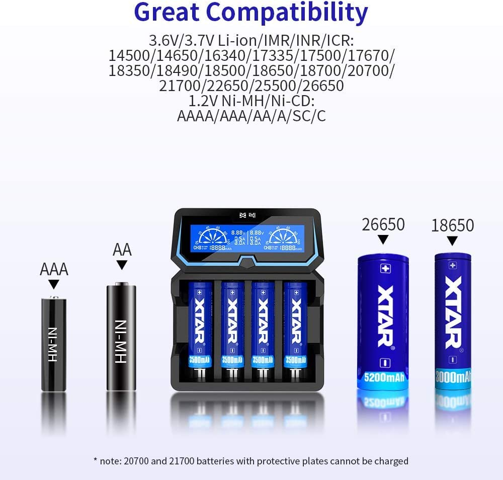 Amazon.com: XTAR X4 2A Cargador de batería de CA rápida, 2 ...
