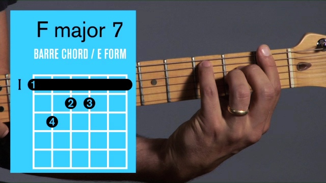 How To Play An F Major 7 Barre Chord On Guitar