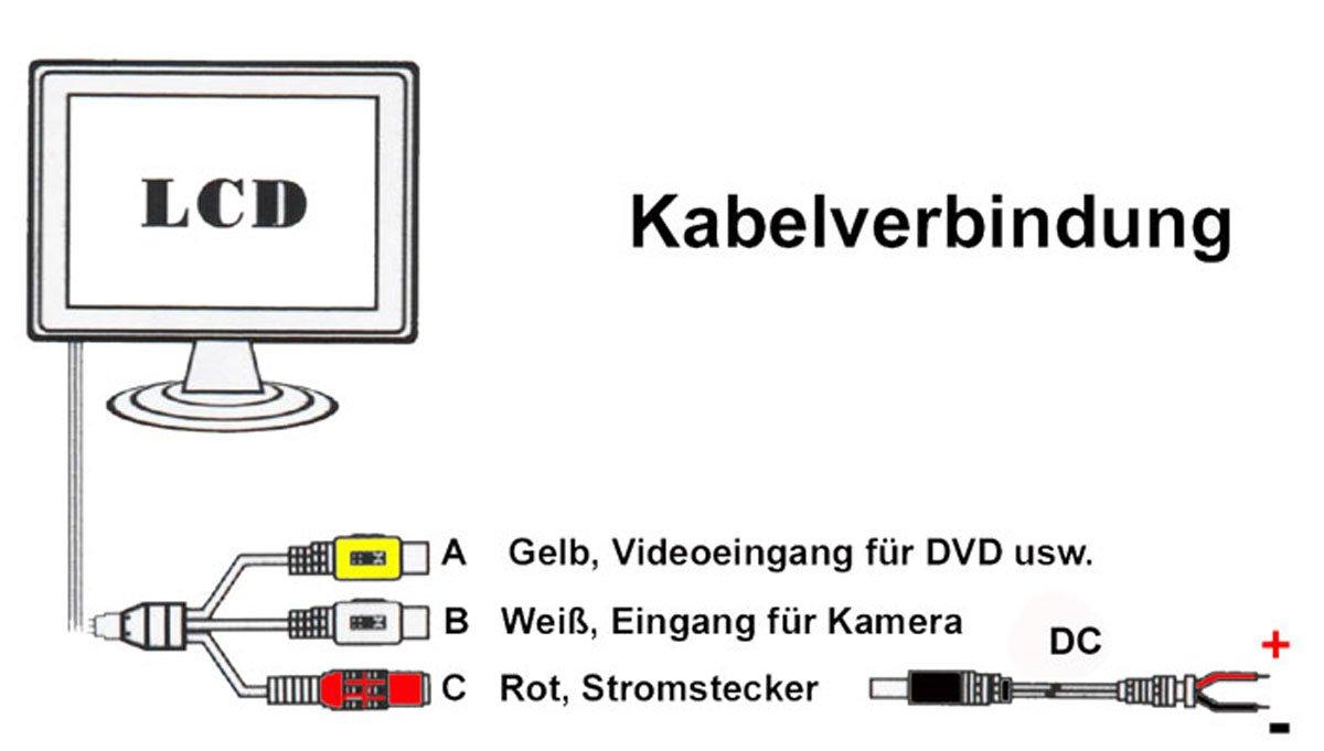 Niedlich Tft Rückfahrkamera Schaltplan Galerie - Der Schaltplan ...