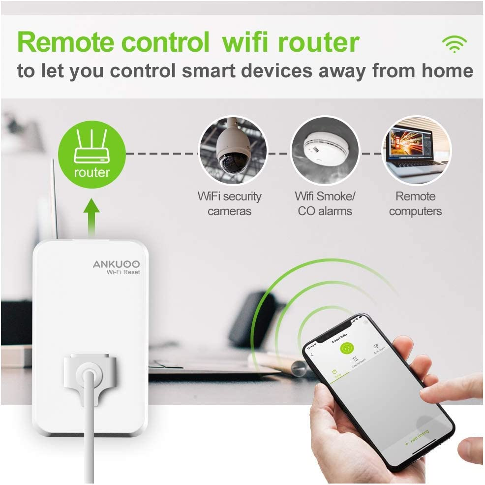 Smart Plug Auto Monitor and Restart Wi-Fi Router//Modem//Access Points if Wi-Fi Fails Wi-Fi Router Reset 2 Pack Works with REC App Auto Power Cycler for Routers
