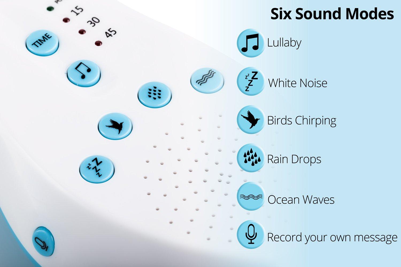 Amazon.com: HemingWeigh S7 máquina de ruido para bebés ...