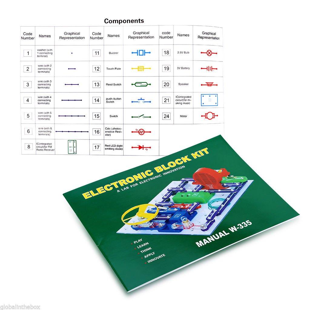 Berühmt Elektrische Schaltkreise Fotos - Der Schaltplan - greigo.com