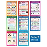 "Dance Set of 8 Posters|Educational Charts for Students & Teachers, Glossy Paper Measuring 33"" x 23.5"", Easy Learning with Colorful Images for the Classroom, by Daydream Education"
