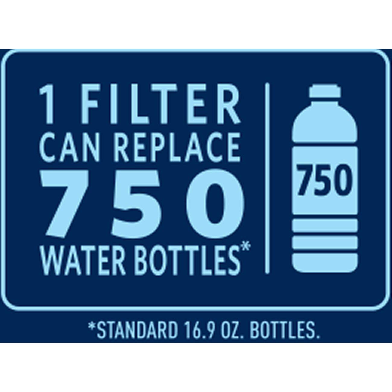 Brita 36313 Faucet Replacement Filters, 3ct, WHITE by Brita (Image #6)