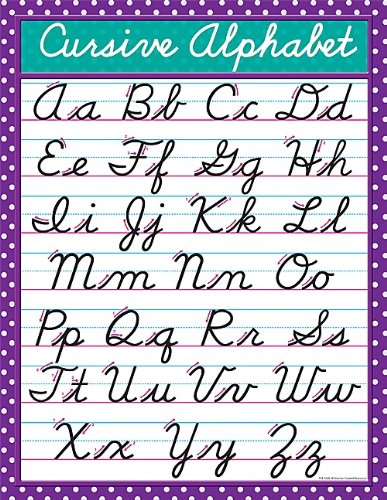 Worksheets Cursive Abc Chart amazon com teacher created resources cursive chart multi color 7688 themed classroom displays and decoration office prod