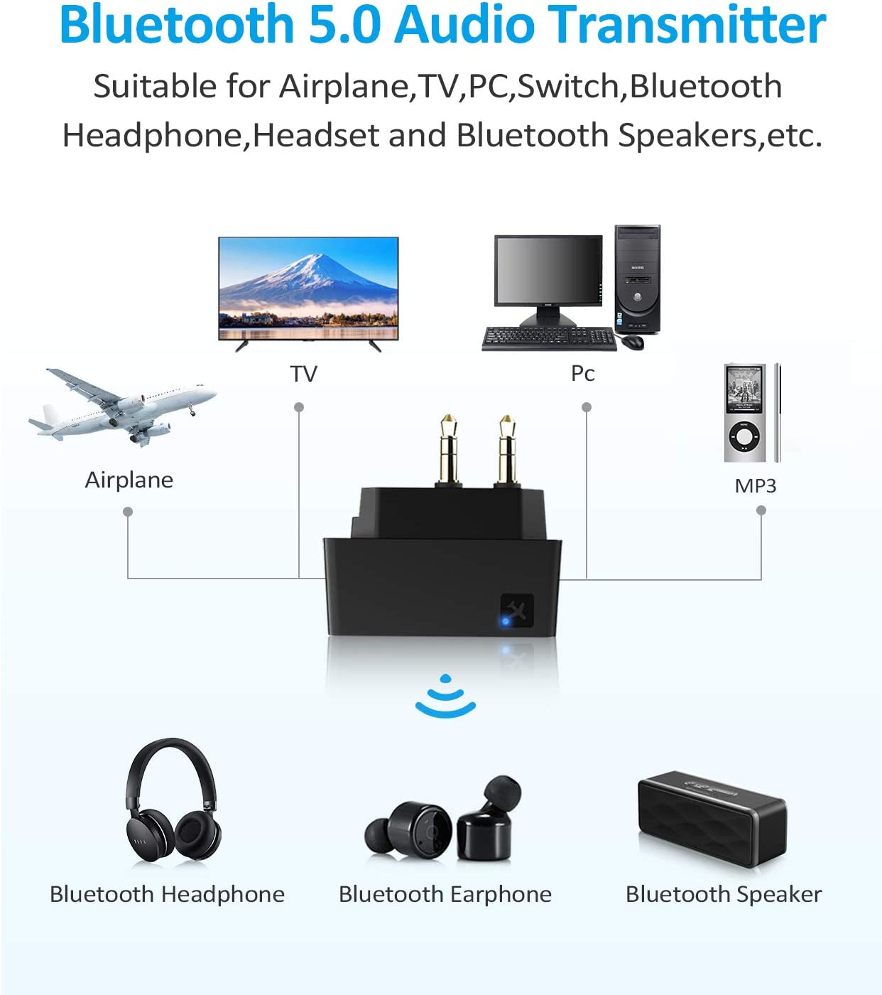 Wireless Airfly Bluetooth Audio Transmitter Adapter for TV Airplanes PC with Dual 3.5mm Jack for Bluetooth Headphone//Earphone//Receiver//Speaker ZIOCOM Bluetooth Flight Transmitter