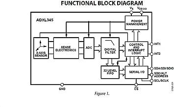 GY291 ADXL345 3-Axis Digitals Accelerations of Gravity Tilt IIC//SPI MCU AFLA