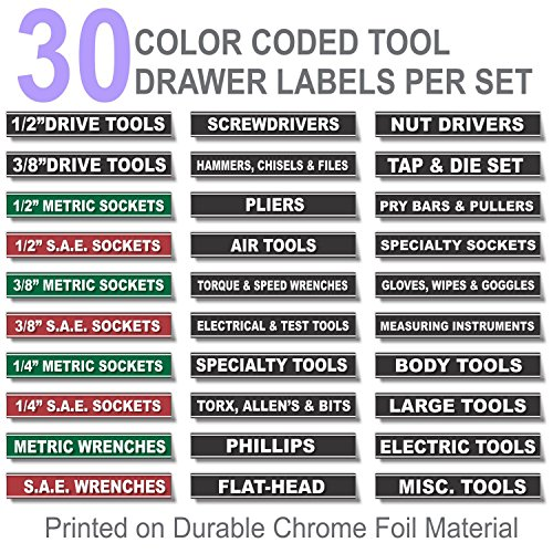 cheap Steellabels Combo Deal - Adhesive Toolbox Labels plus our best