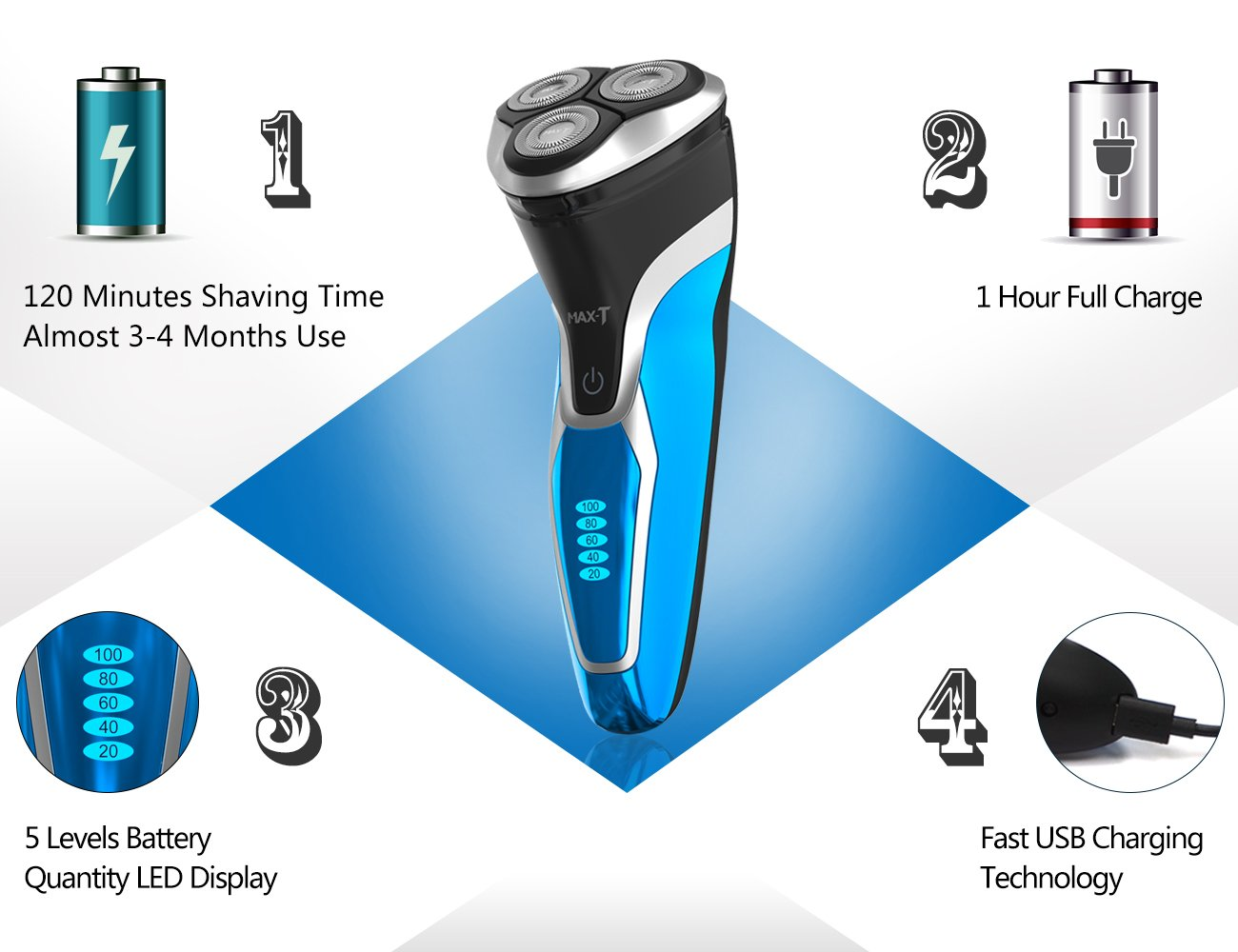 Max-T 3D Rechargeable 100% Waterproof IPX7 Electric Shaver Wet & Dry Rotary Shavers for Men USB Cable Electric Shaving Razors with Pop-up Trimmer, Blue