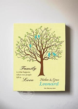 Amazon.com: MuralMax - Custom Family Tree, When Two People Fall In ...