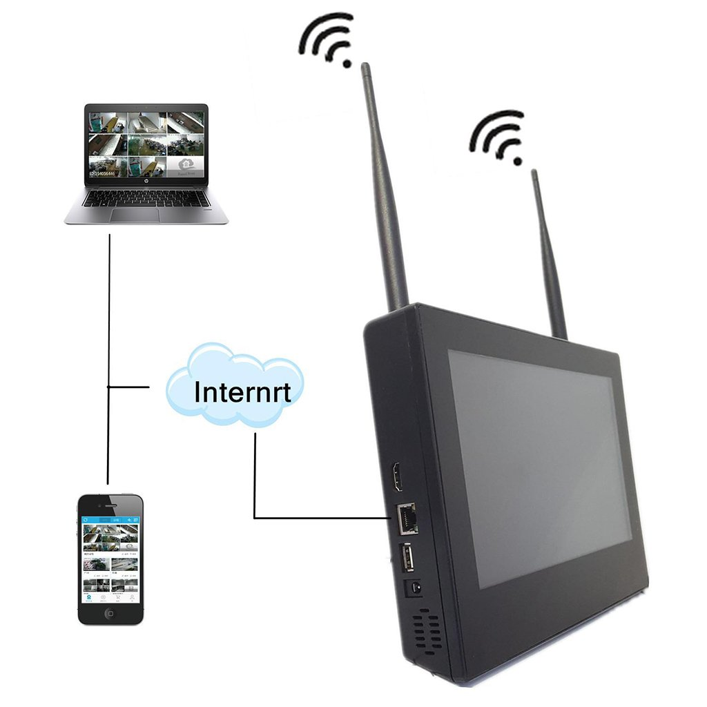 SIPOG Monitor inalámbrico WiFi NVR con Pantalla Cámara de Red de monitoreo Grabadora de Disco Duro NVR de 4 vías: Amazon.es: Hogar