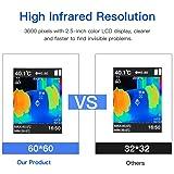 Handheld Thermal Imaging Camera,Infrared Camera
