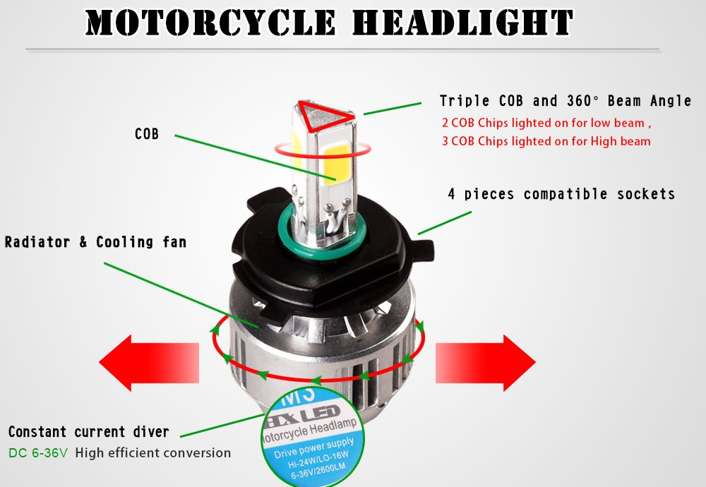 Amazon.com: YITAMOTOR H4 COB LED Bulb HID White 360° High Low Beam ...