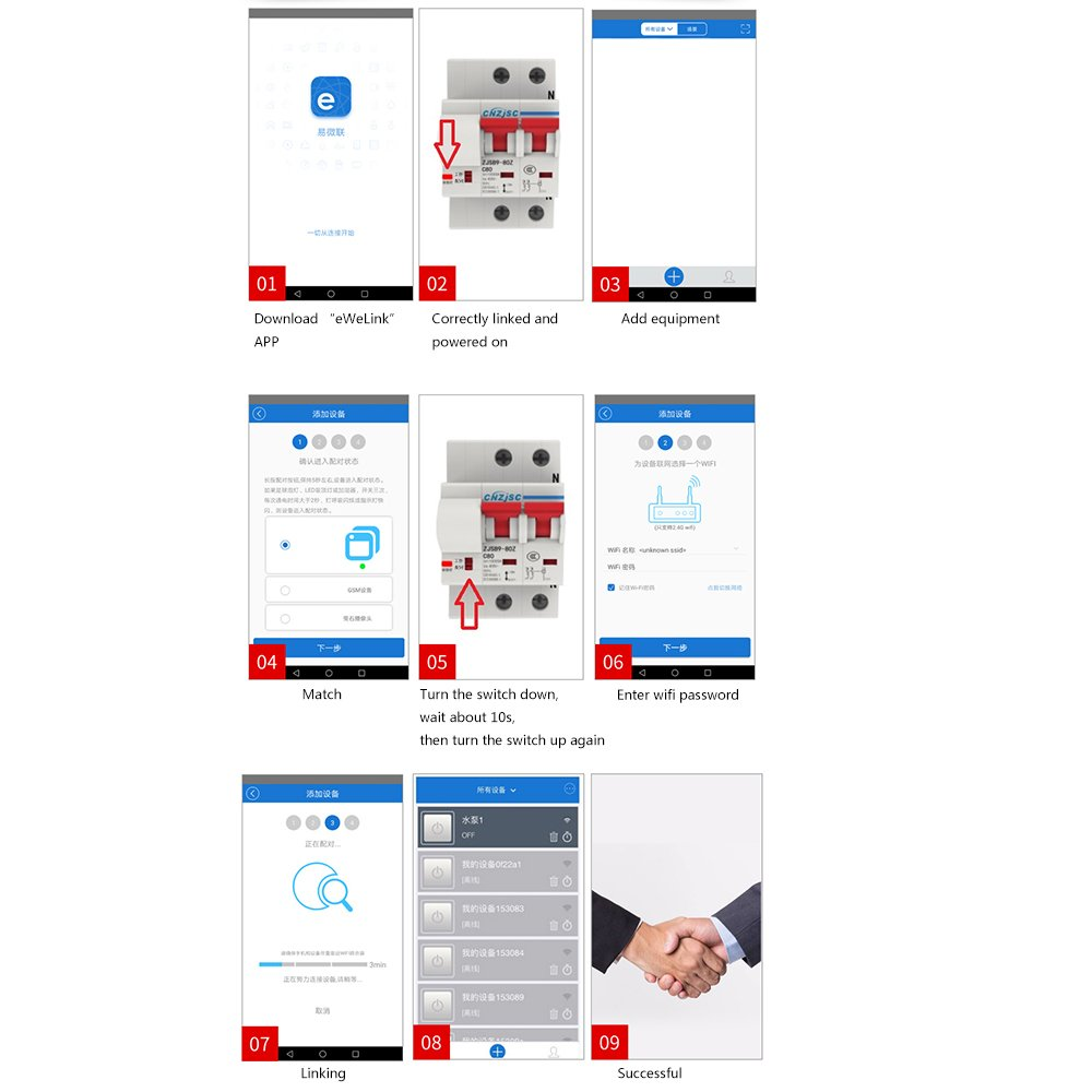 CNZJSC Wifi Smart Circuit Breakers (4P)