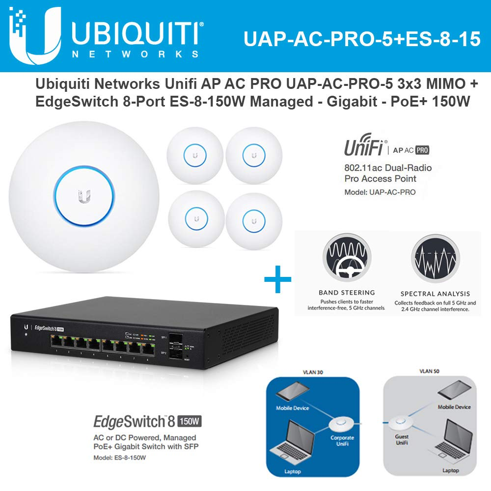 Amazon com: Ubiquiti UAP-AC-PRO-5 Pack UniFi Access Point +
