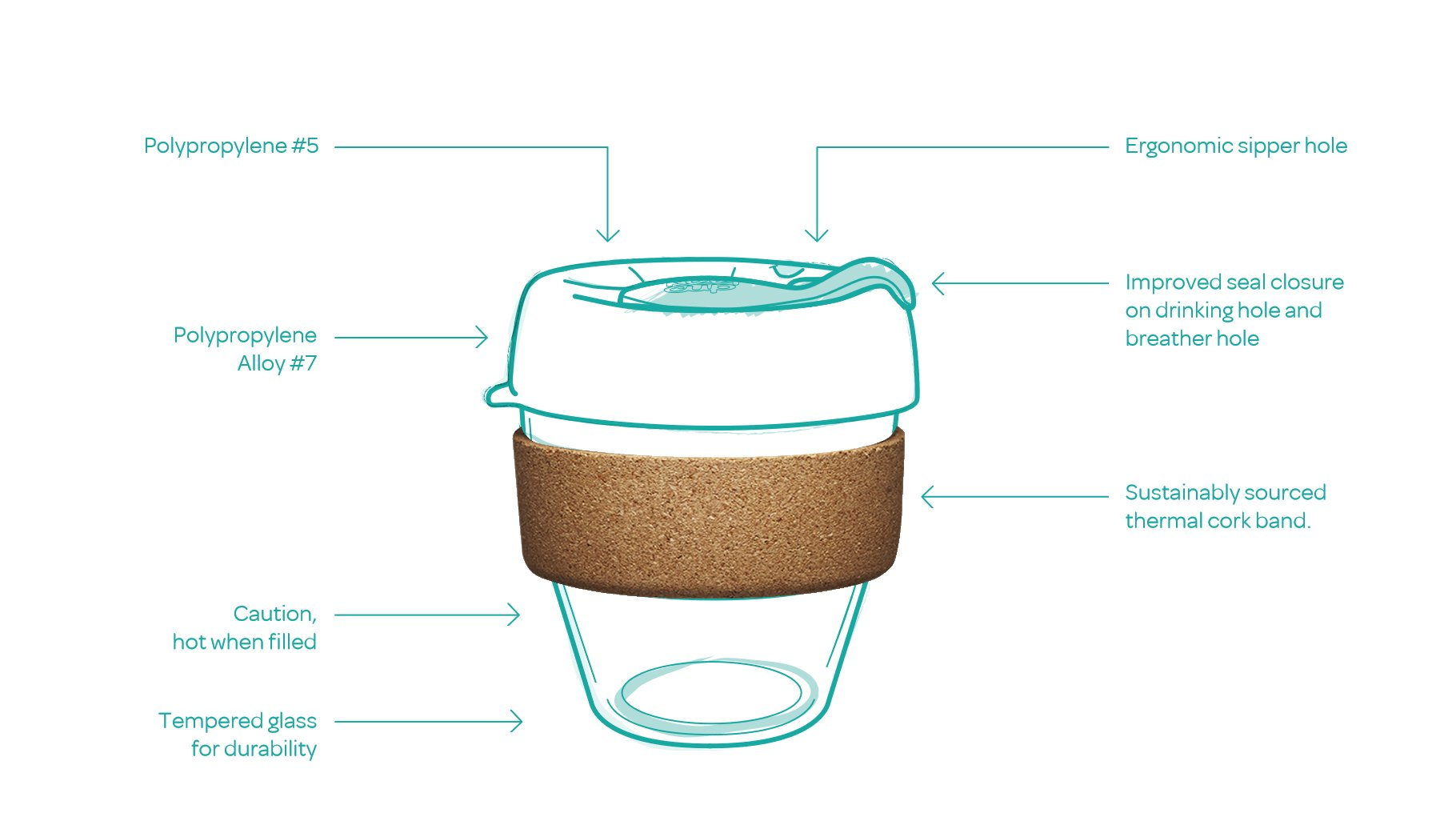 KeepCup 16oz Reusable Coffee Cup. Toughened Glass Cup & Natural Cork Band. 16-Ounce/Large, Press by KeepCup (Image #2)