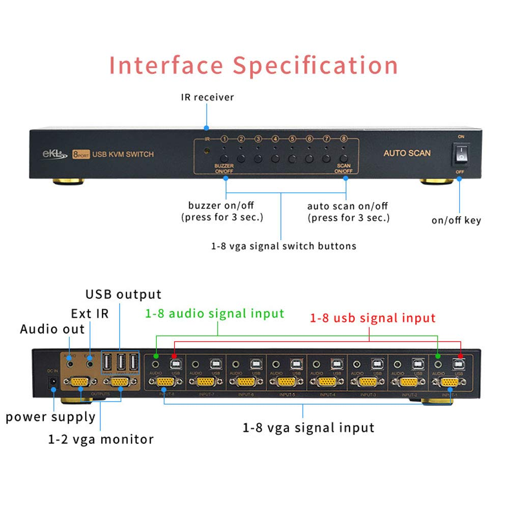 Huasion VGA KVM Switch 8 Port in 2 Out Switcher 8x2 Supports Wireless Keyboard and Mouse Audio USB 2.0 Devices Sharing 8 Computers with Remote Control