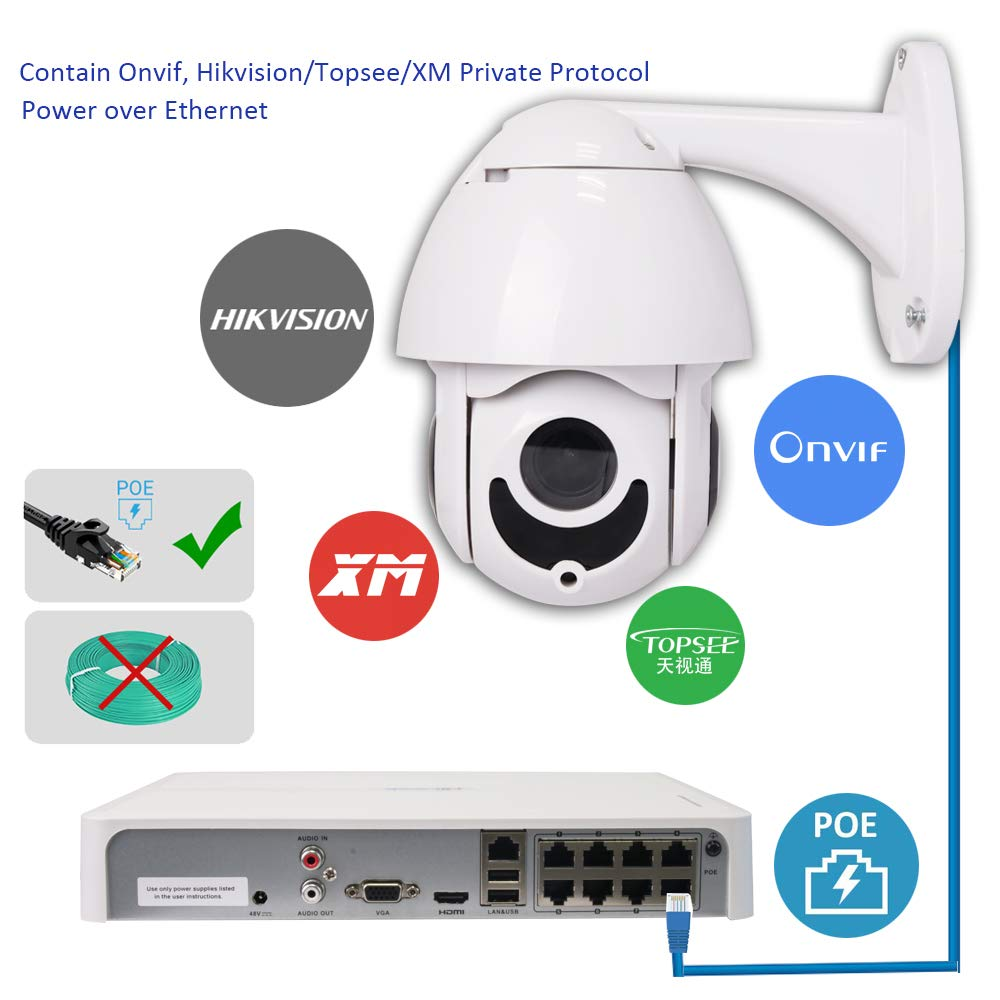LEFTEK Cámara IP Seguridad CCTV Cámara de Vigilancia HD 1080P Pan.Tilt/Zoom PoE PTZ Domo IP Camera Onvif H.265 3X Zoom 3.5-10mm: Amazon.es: Bricolaje y ...