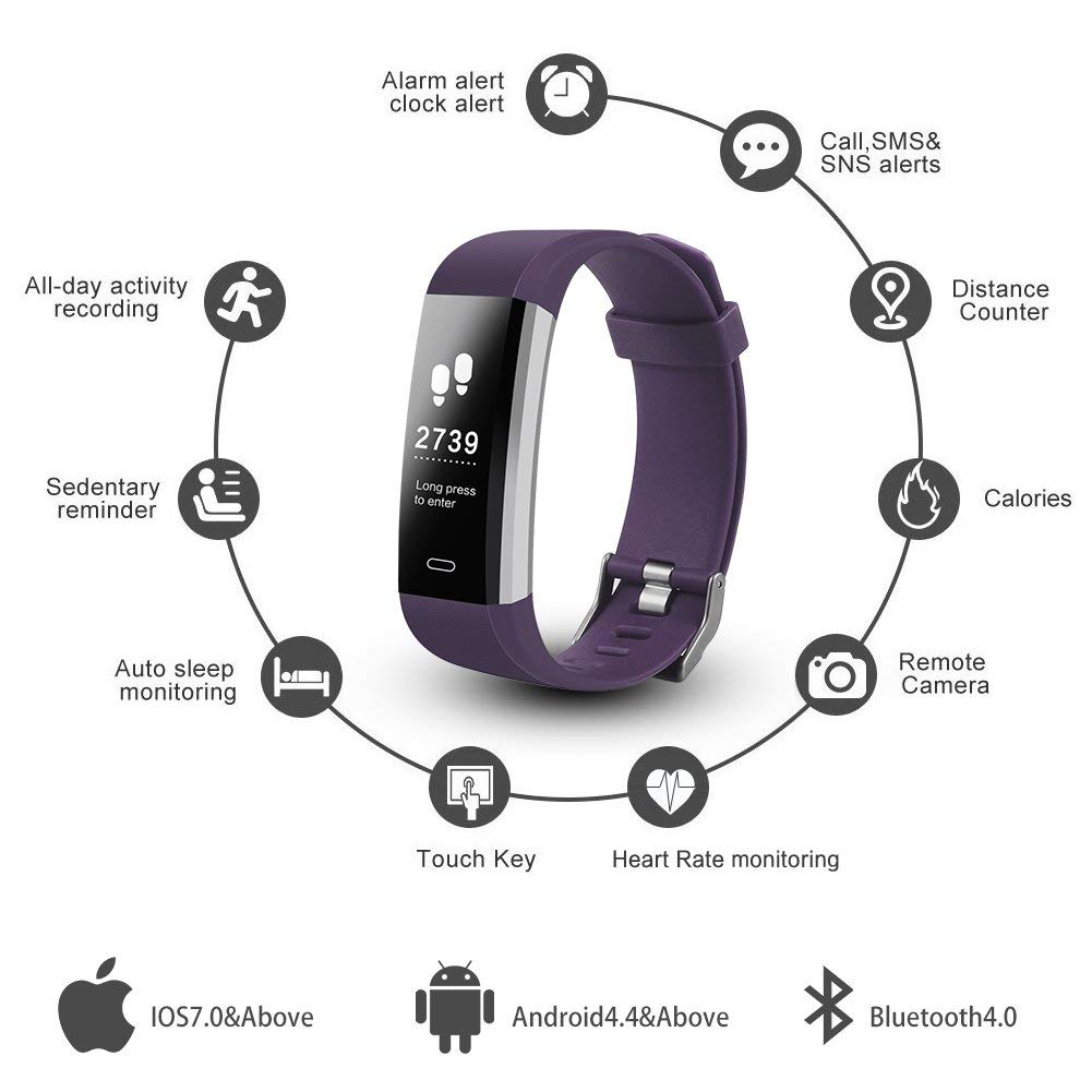 ITRACKER Fitness Tracker 2019 , Activity Tracker Watch with Heart Rate Monitor, Waterproof Smart Bracelet with Step Counter, Calorie Counter, Pedometer Watch for Kids Women and Men