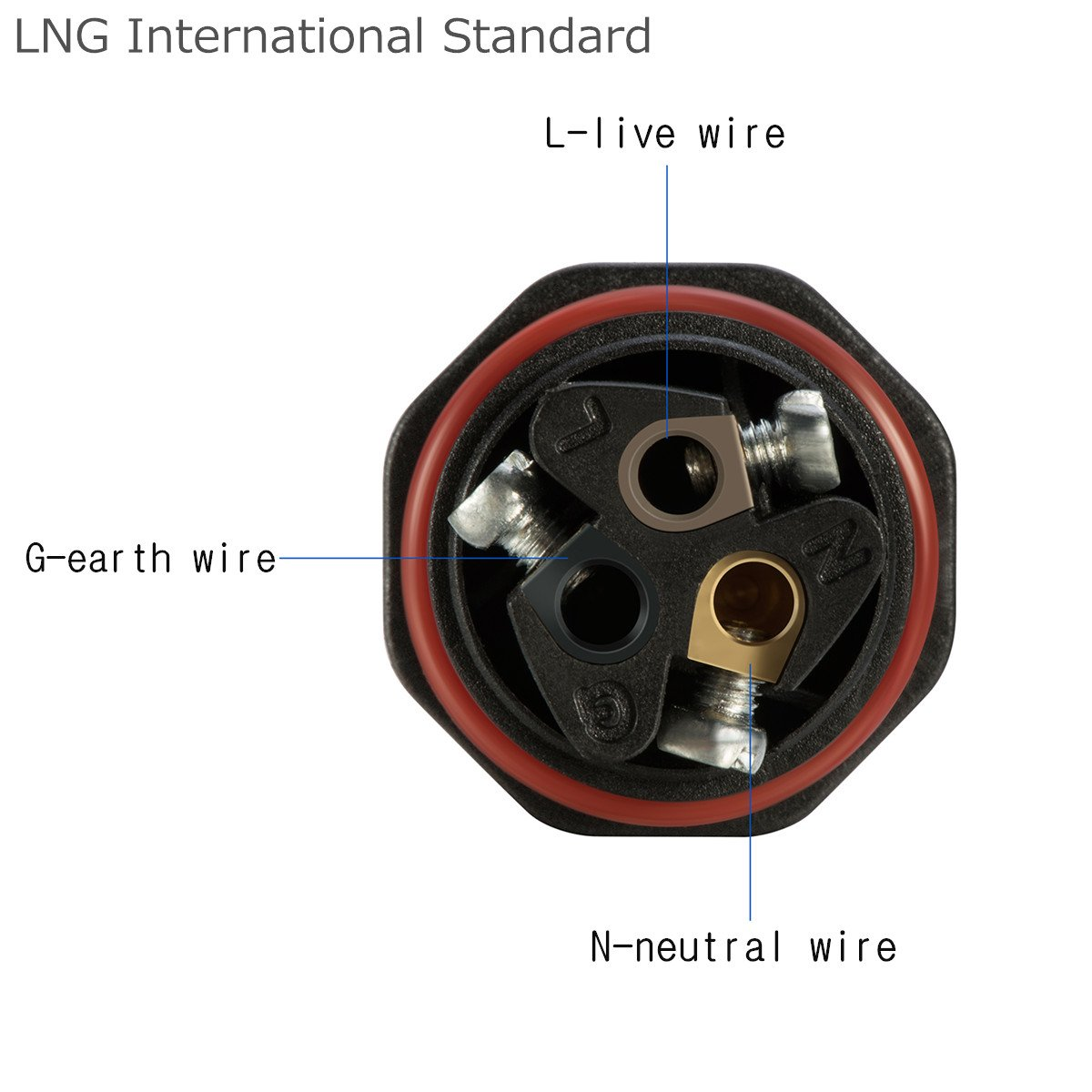 HSEAMALL Lot de 4 bo/îtes de jonction /étanche IP68 connecteur d/éclairage ext/érieur de bo/îte de jonction /à 3 voies connecteur de c/âble /étanche externe de presse-/étoupe en plastique