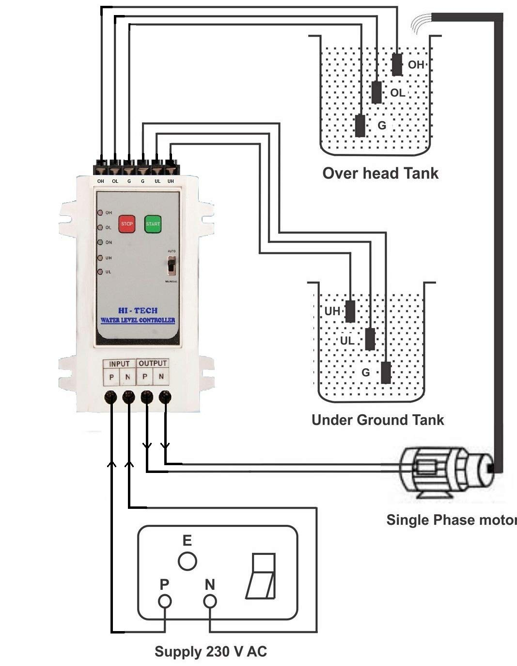 Hitech Fully Automatic Water Level Controller With Dry Run Detectors Tank Pump Circuit Protection Home Kitchen