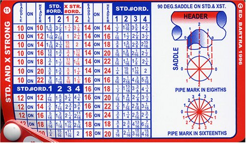 Chico S Pipe Fitters Pocket Cards Chico Amazon Com Books