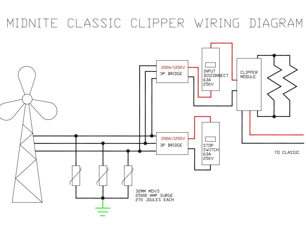 American Clipper Wiring Diagrams Diagramrhwe40eurotransmednl: Wiring Diagram Further 1950 Packard As Well At Gmaili.net