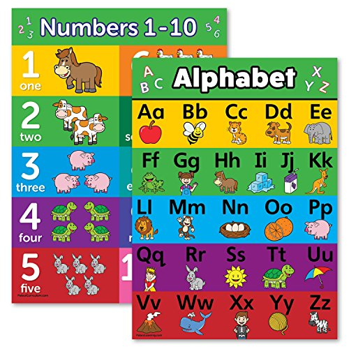 Abc Alphabet & Numbers 1-10 Poster Chart Set - Laminated - Double Sided