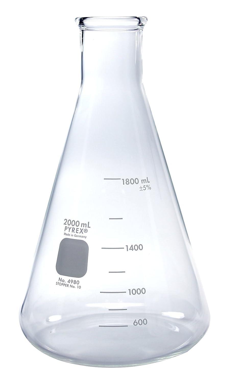 Image result for flask
