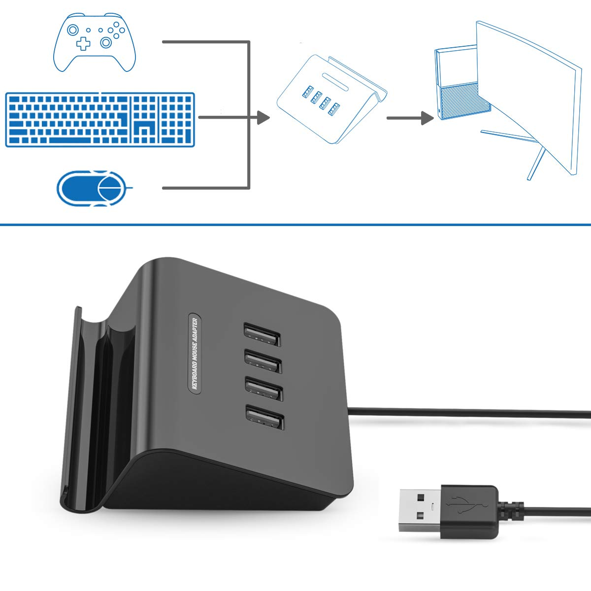 Fortnite Xbox Switch To Keyboard And Mouse Ifyoo Kmax1 Keyboard And Mouse Adapter Converter For Xbox One Ps4 Switch Compatible With Fortnite Pubg H1z1 And Other Shooting Games Buy Online In Morocco At Desertcart Ma Productid 79485981