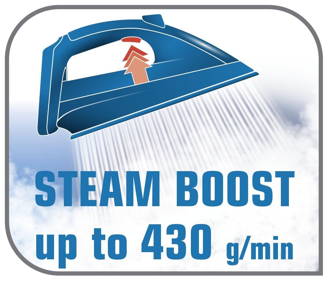 Tefal GV8962 Pro Express Total Auto High Pressure Steam Generator ...