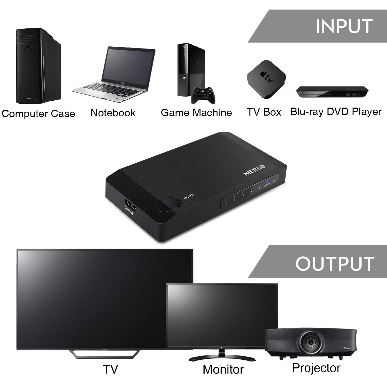 NIERBO HDMI Umschalter mit Fernbedienung 5 in 1 Out HDMI 2.0 Switch 5x1 4K@60Hz HDMI Full HD 1080P HDCP 3D Switcher Unterstützung für HDTV PS3 PS4 Blu-ray DVD Projektor Fire Stick und Andere Geräte