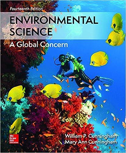 Environmental Science Cunningham Pdf